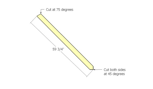 Gable end trims - dimensions