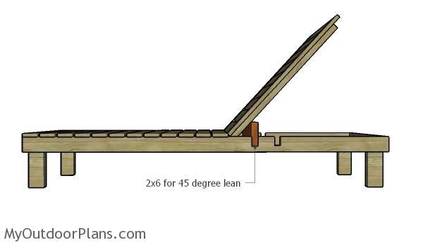 45 degree lean