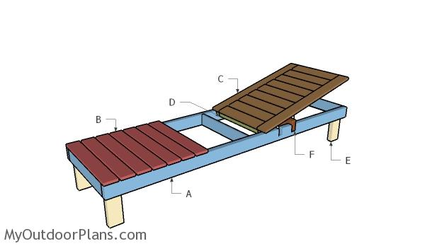 Chaise lounge plans myoutdoorplans free woodworking for Plan de chaise longue en bois