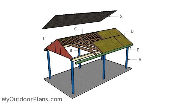 Building a simple carport