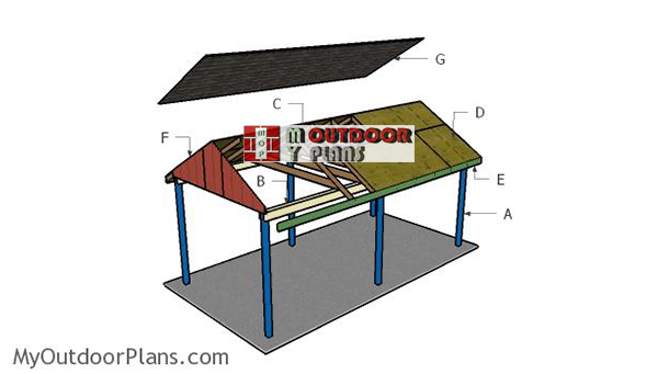 Building-a-simple-carport