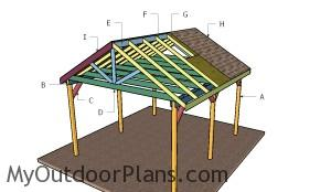 Building an outdoor shelter