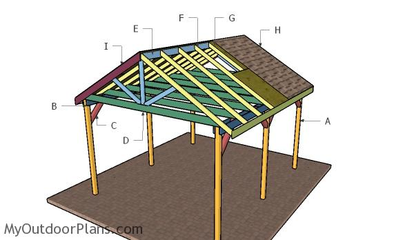 Shelter Building Wood Shed : Outdoor shelter plans myoutdoorplans free
