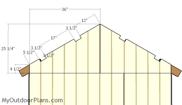 Building the gable ends