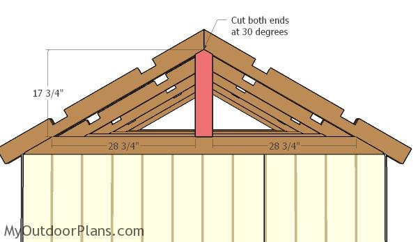 Fitting the gable ends supports