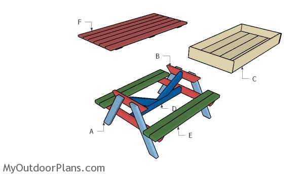 sandbox picnic table plans myoutdoorplans free woodworking plans and projects diy shed. Black Bedroom Furniture Sets. Home Design Ideas