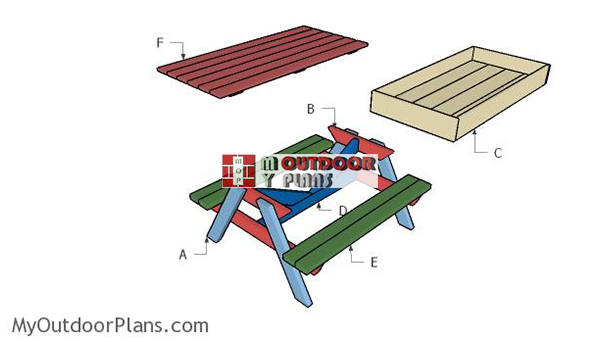 Building-a-kids-picnic-table-with-sandbox