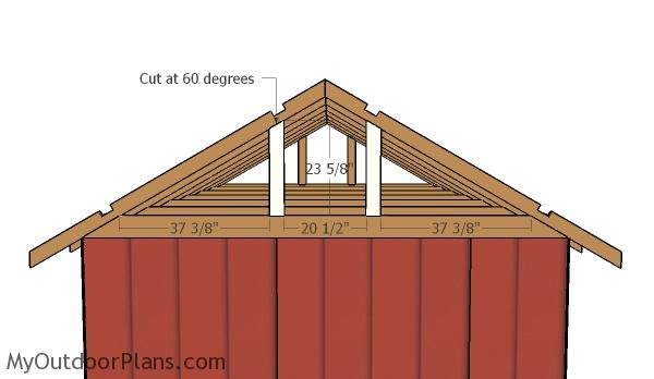 Gable ends supports