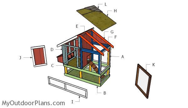 4x8 Chicken Coop Roof Plans