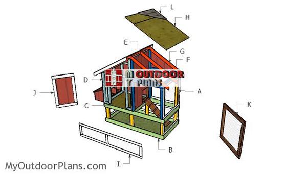 Building-a-4x8-chicken-coop