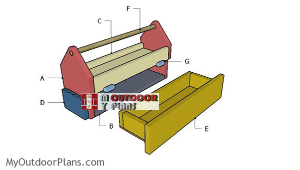 Building-a-tool-box-with-drawer