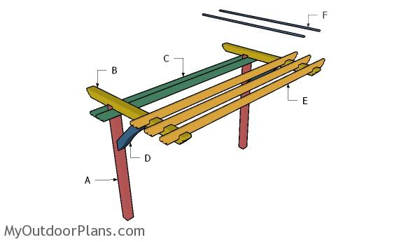 Building a two post pergola