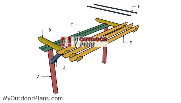 Building-a-two-post-pergola