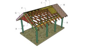 How to Build a Carport Gable Roof
