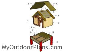 Building an insulated cat house