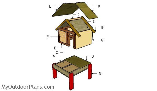 Cat House Roof Plans Myoutdoorplans Free Woodworking