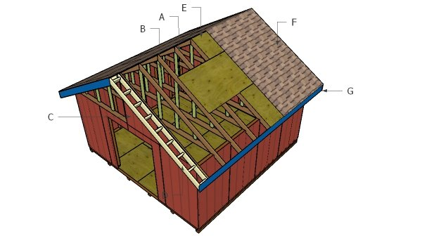 Building A 16 Gable Shed Roof