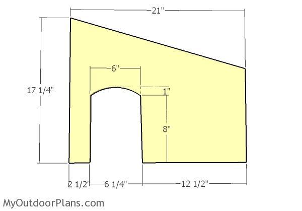 building-the-partition