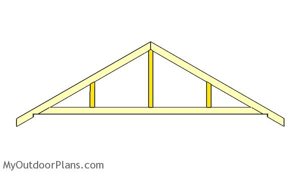 regular-trusses