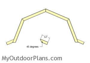 side-overhangs