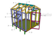 8×8 Small Greenhouse Trims