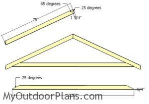 Building the trusses