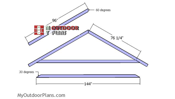 Building-the-trusses---shed