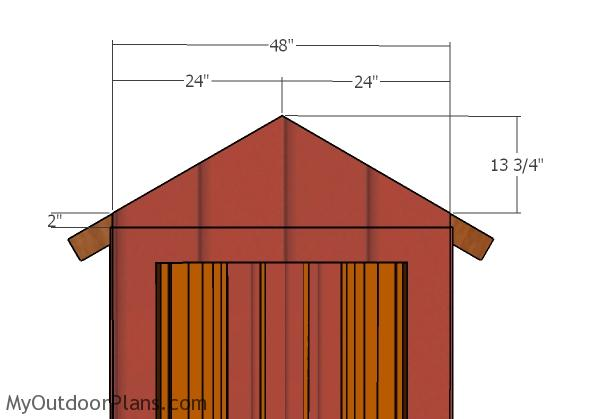 Gable roof end panels