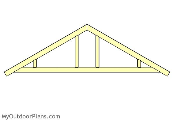 Regular trusses