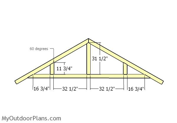 Shed roof trusses images galleries for How to order roof trusses