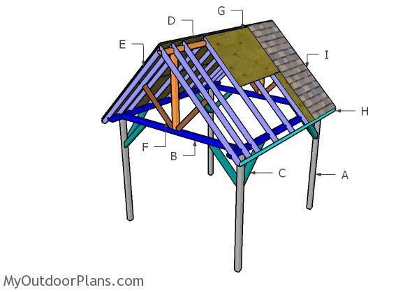 10x10 Pavilion Roof Plans