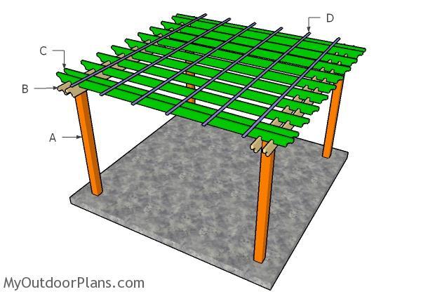 Building a 12x12 pergola