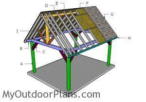 Building a 12x16 pavilion