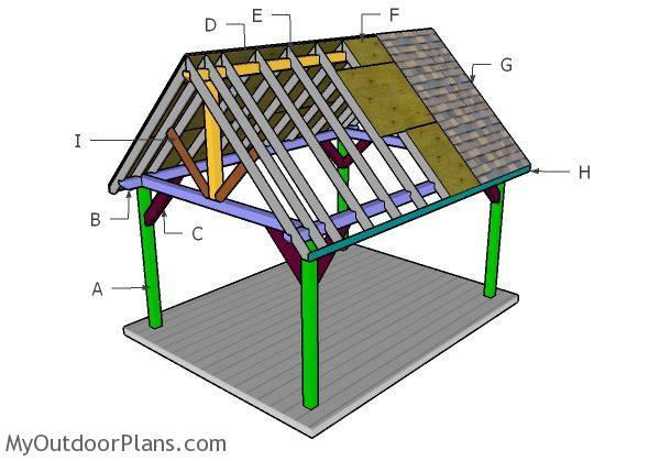 12x16 pavilion roof plans myoutdoorplans free for Cedar pavilion plans