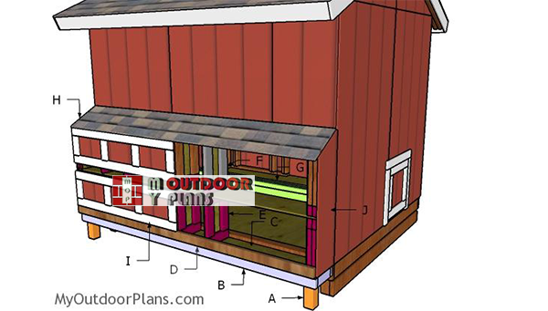 Building-the-nesting-boxes-for-a-8x10-chicken-coop