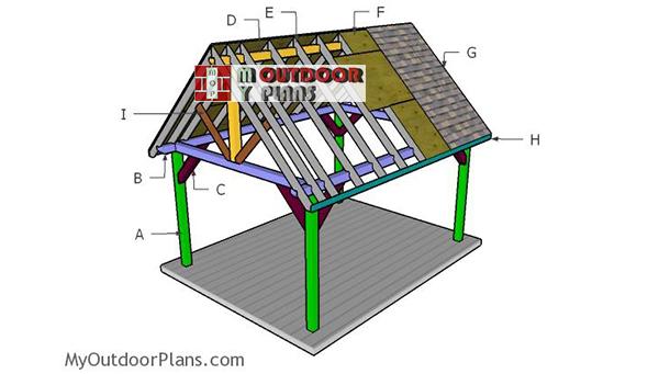 Building-a-12x16-pavilion
