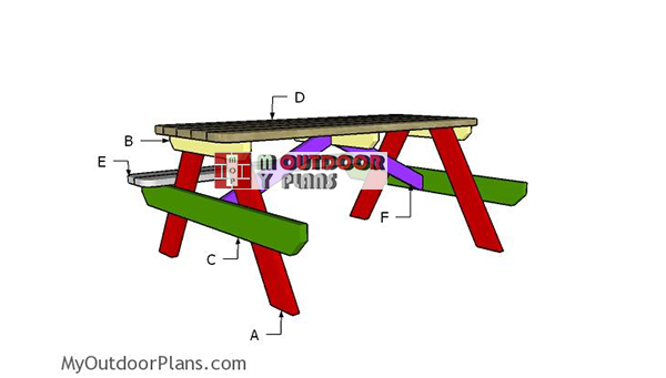 Building-a-6-ft-picnic-table