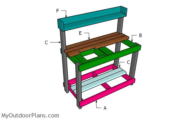 Building a potting bench with sink