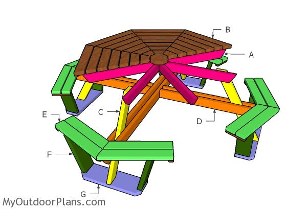 Building an octagonal picnic table plans
