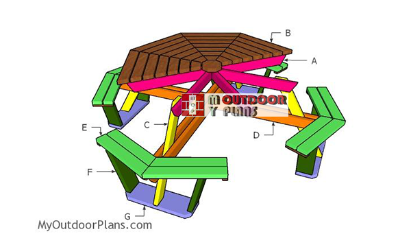 Building-an-octagonal-picnic-table