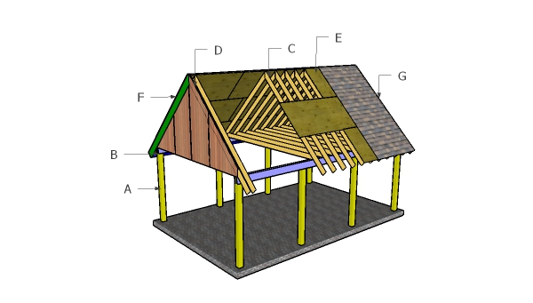 16x22 Carport Gable Roof Plans
