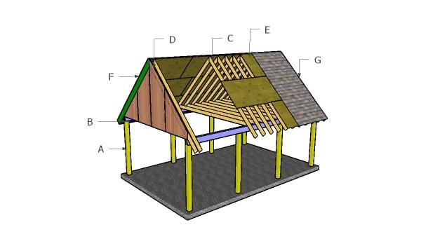 16x22 Carport Gable Roof Plans