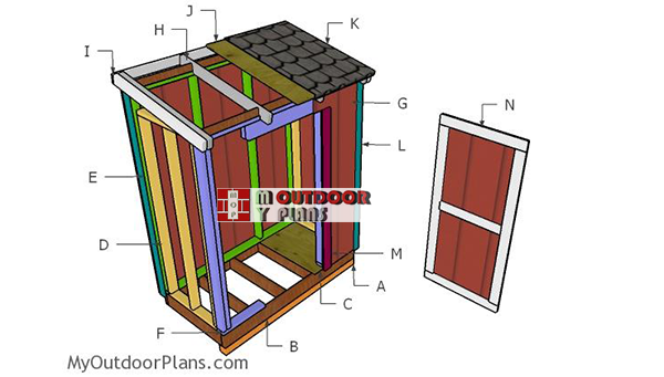 Building-a-3x6-lean-to-shed