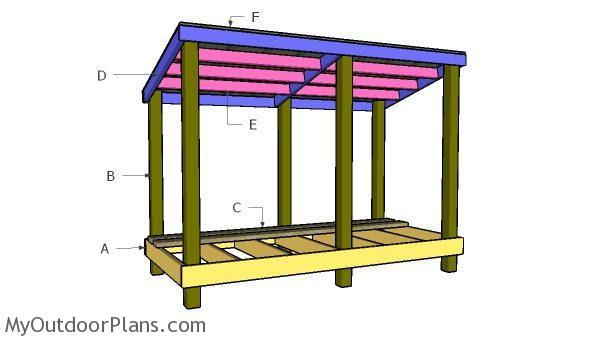 Building a 4x8 log store