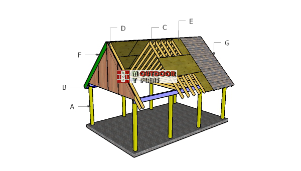 Building-a-single-car-carport
