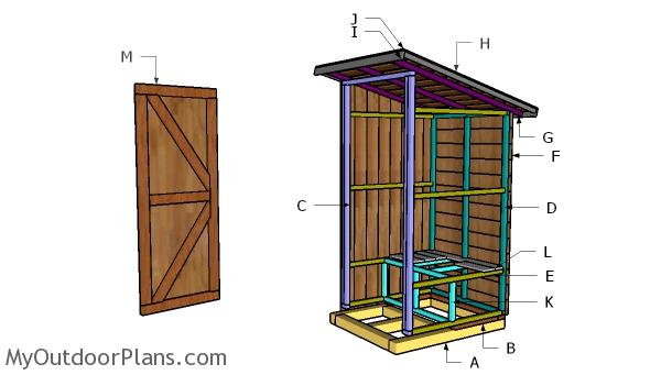 Simple Outhouse Plans - Part 2