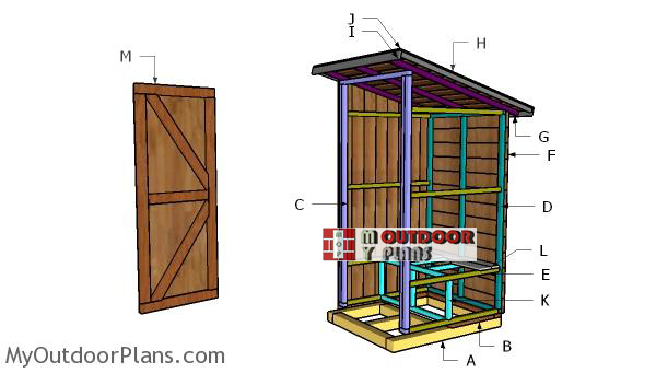 Building-a-simple-outhouse