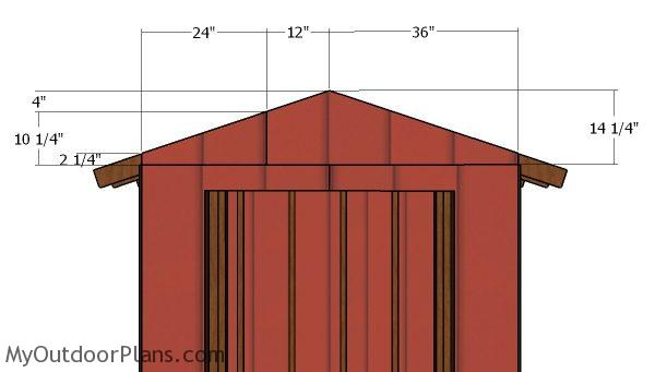 Gable end panels