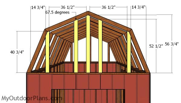 Gambrel end supports
