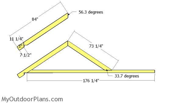Building the truss